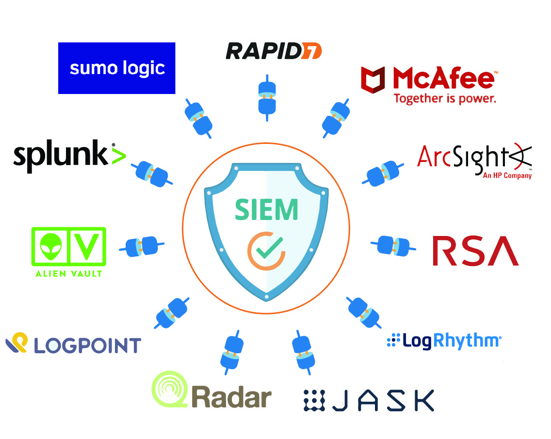 SIEM Integration